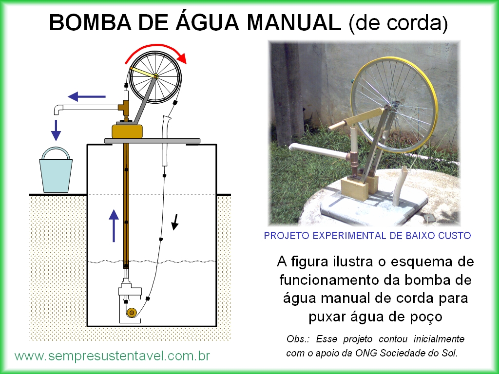Como fazer uma Bomba de Água Manual de Corda