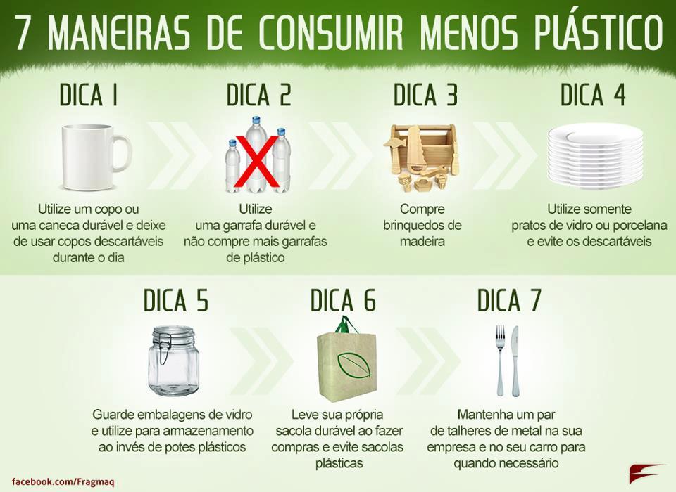 sete maneiras de você não consumir plástico